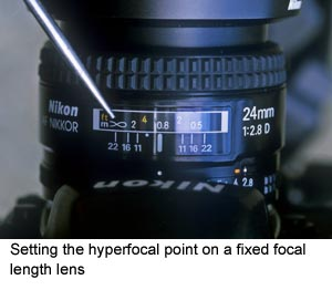 setting hyperfocal point on 24mm lens